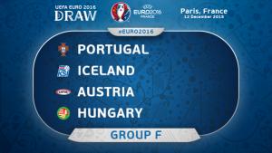 نتائج قرعة كأس أوروبا 2016