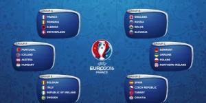 نتائج قرعة يورو 2016