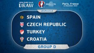 نتيجة قرعة كأس أمم أوروبا 2016