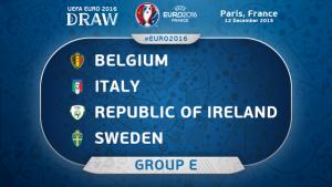 نتيجة قرعة كأس أوروبا 2016