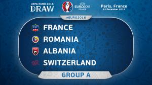 نتيجة قرعة يورو 2016